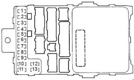 Honda Accord - fuse box diagram - dashboard (driver's side) - front view