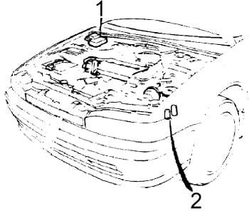 Honda Accord - fuse box diagram - engine compartment