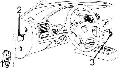 Honda Accord - fuse box diagram- passenger compartment