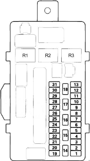 Honda Accord - fuse box diagram - passenger compartment fuse box no. 1