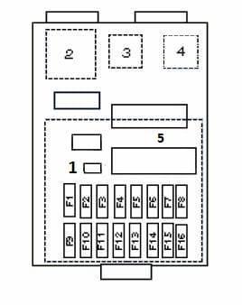Honda Accord - fuse box - interior compartment box