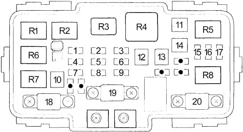 Honda Civic - fuse box diagram - engine compartment fuse panel