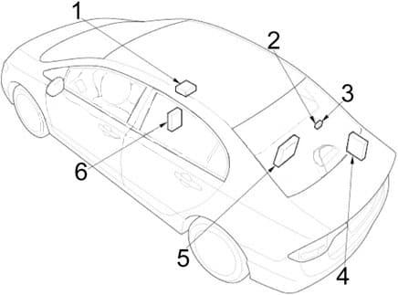 Honda Civic - fuse box diagram