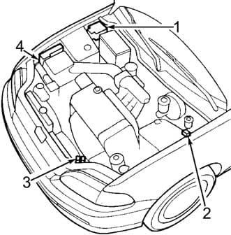 Honda Civic - fuse box diagram - engine compartment