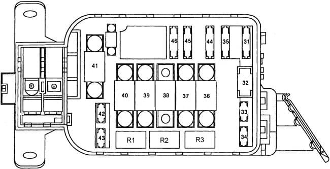 Honda Civic - fuse box diagram - engine compartment fuse box