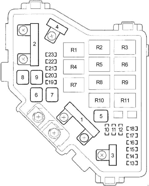 Honda Civic - fuse box diagram - engine compartment fuse box no. 1