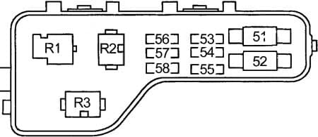 Honda Civic - fuse box diagram - engine compartment relay box