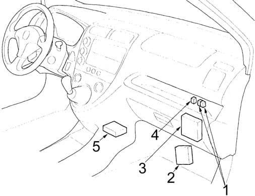 Honda Civic - fuse box diagram - hatchback