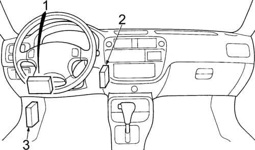 Honda Civic - fuse box diagram - passenger compartment