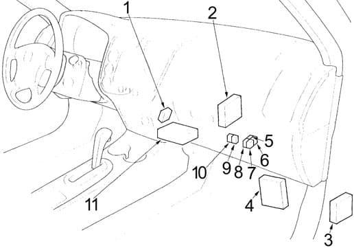 Honda Civic - fuse box diagram - passenger compartment (sedan, coupe)