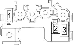 Honda Insight - fuse box diagram - battery terminal fuse box