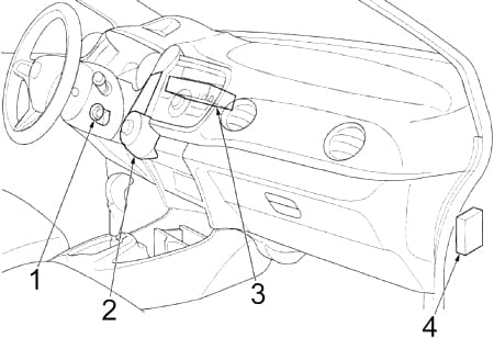 Honda Insight - fuse box diagram - pasenger compartment