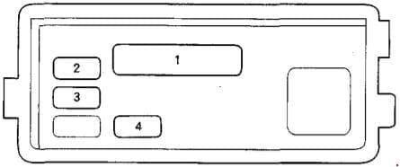 Honda Odyssey - fuse box diagram - ABS fuse box
