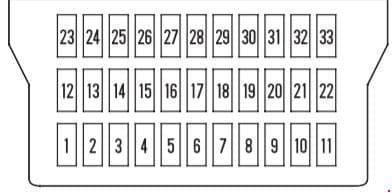 Honda Odyssey - fuse box diagram - instrument panel - driver side