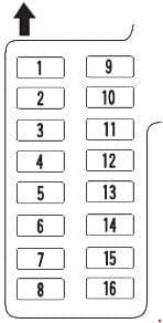 Honda Odyssey - fuse box diagram - instrument panel - passenger side