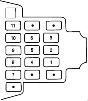 Honda Odyssey - fuse box diagram - passenger compartment