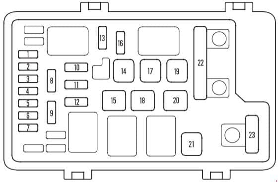 Honda Odyssey - fuse box diagram - primary under-hood
