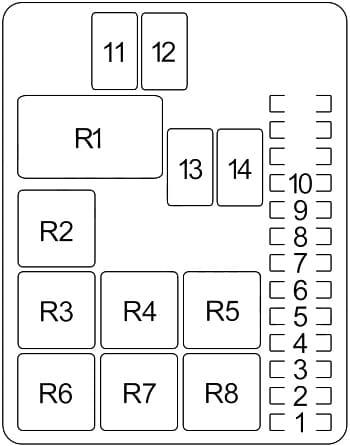 Honda Passport - fuse box diagram - engine compartment