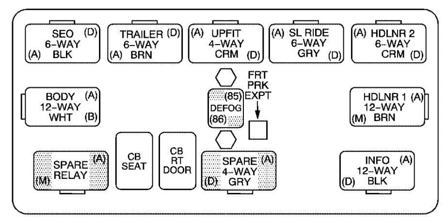 Hummer H2 - fuse box - center instrument panel