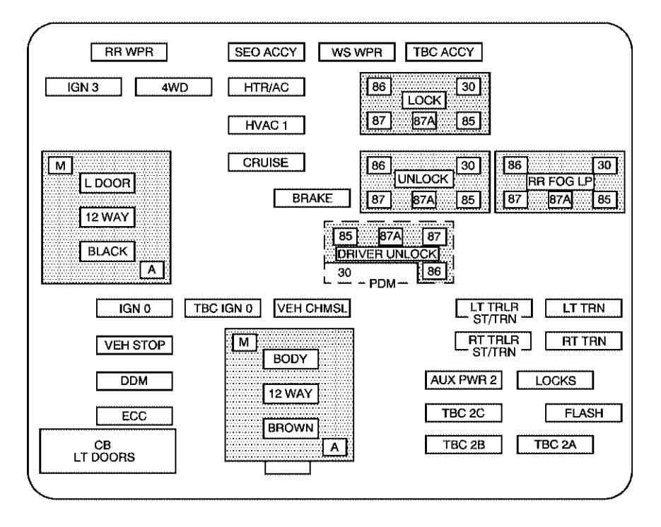 Hummer H2 - fuse box - instrument panel