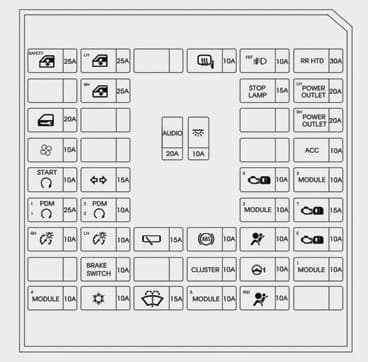 Hyundai i20 - fuse box -  instrument panel