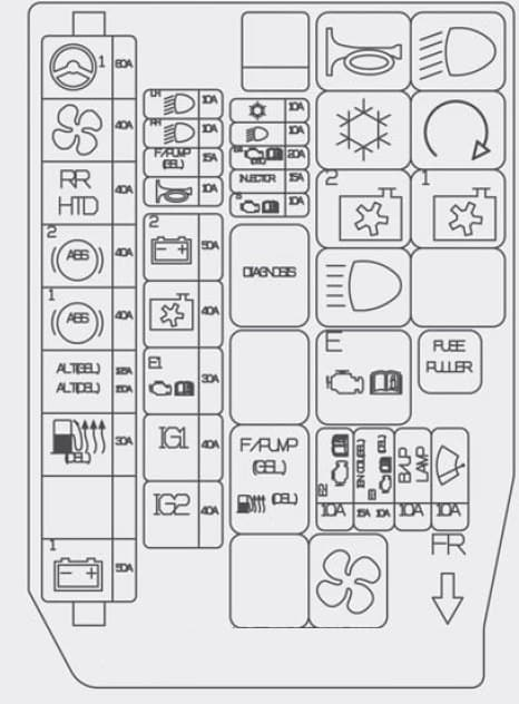 Hyundai Accent - fuse box - engine compartment