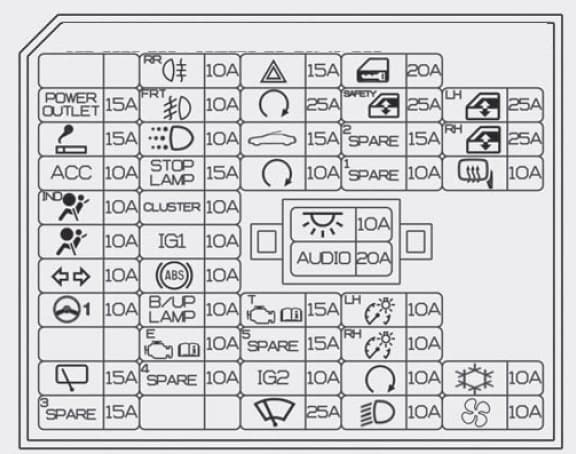 Hyundai Accent - fuse box - instrument panel (driver's side)