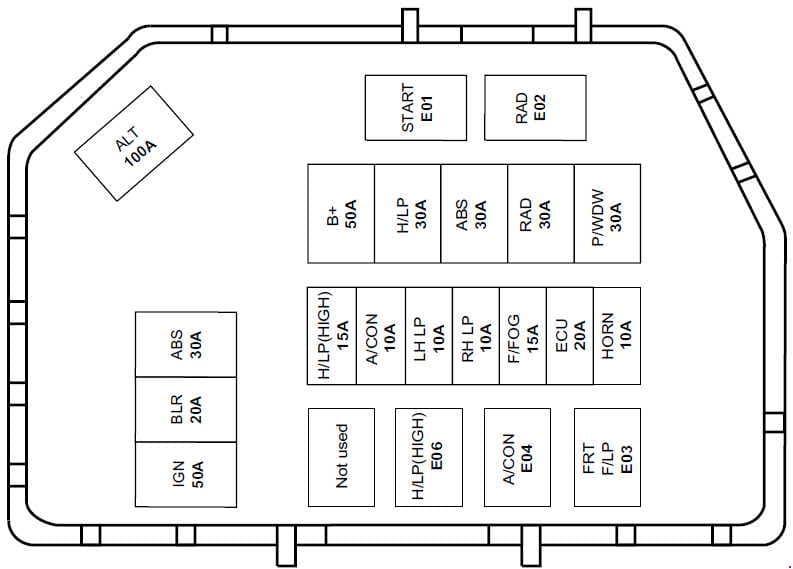 Hyundai Atos - fuse box diagram - engine compartment (India)