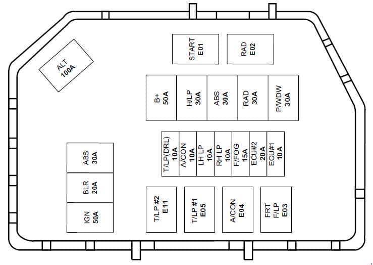 Hyundai Atos - fuse box diagram - engine compartment