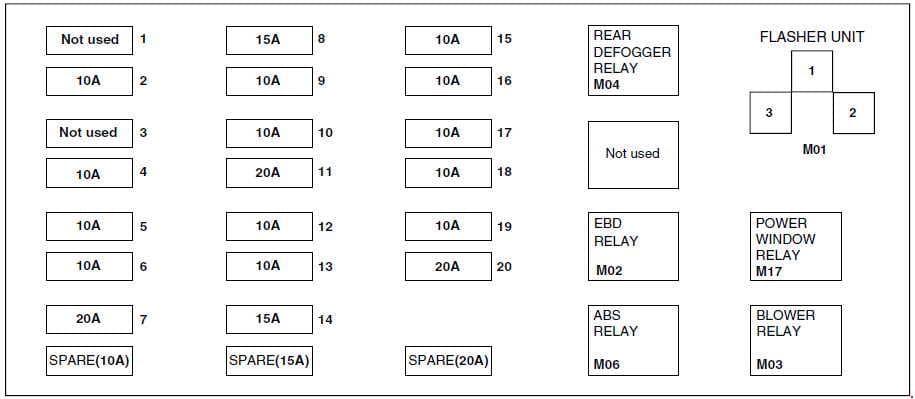 Hyundai Atos - fuse box diagram - instrument panel (India)