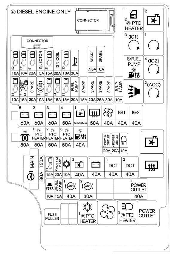 Hyundai Elantra - fuse box diagram - engine compartment