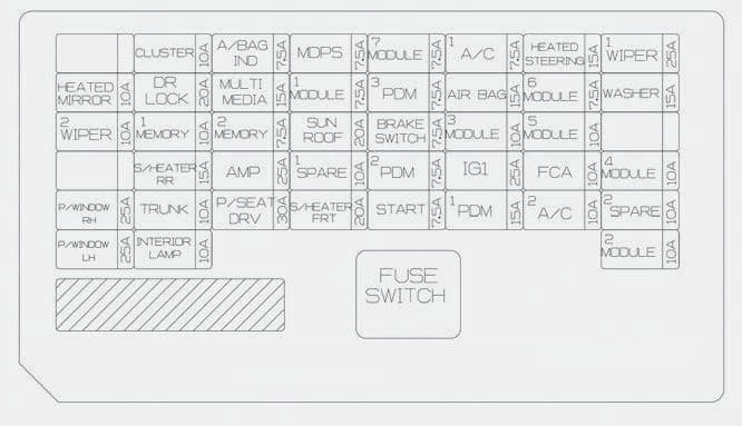 Hyundai Elantra - fuse box diagram - instrument panel