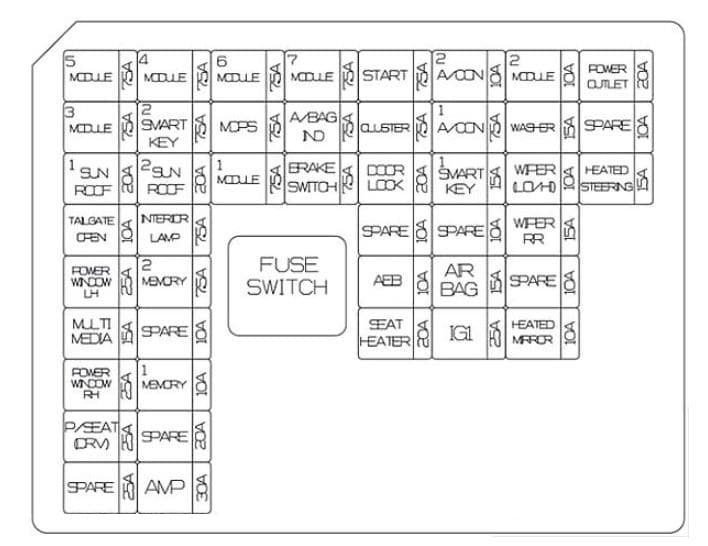 Hyundai Elantra GT - fuse box diagram - instrument panel