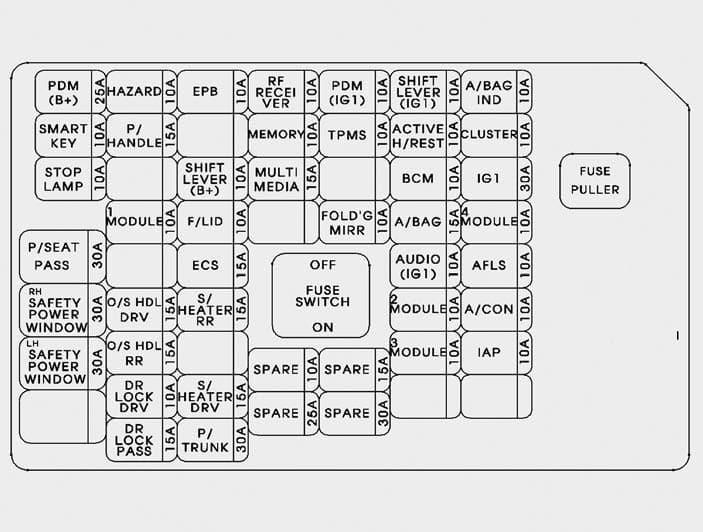 Hyundai Equss - fuse box -  instrument panel (driver's side)