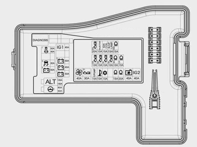 Hyundai Grand i10 - fuse box - engine compartment