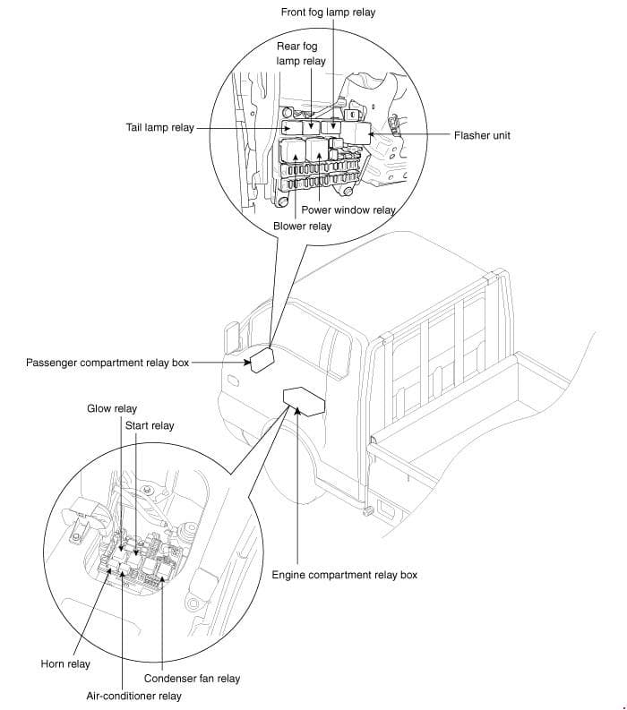 Hyundai H-100 - fuse box diagram - location