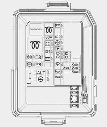 Hyundai i20 - fuse box -  engine compartment