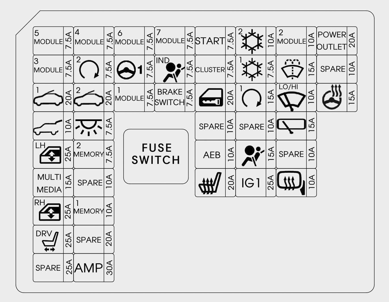 Hyundai i30 - fuse box -  instrument panel
