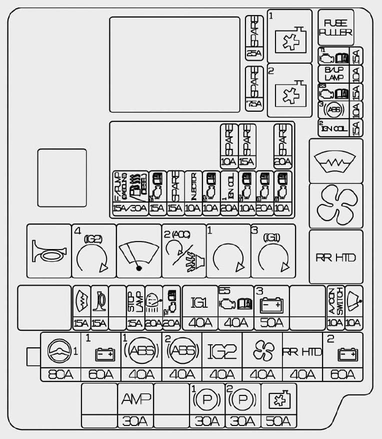 Hyundai i40 - fuse box - engine compartment