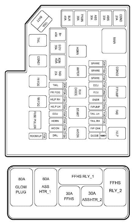 Hyundai Matrix - fuse box - engine compartment (diesel)