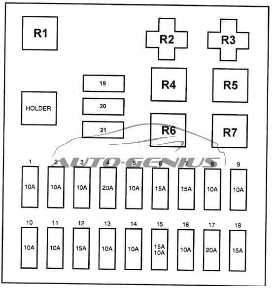 Hyundai Porter (AU) - fuse box diagram