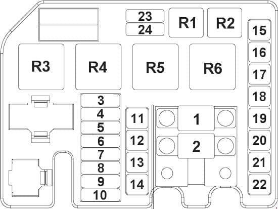 Hyundai Porter - fuse box diagram - engine compartment