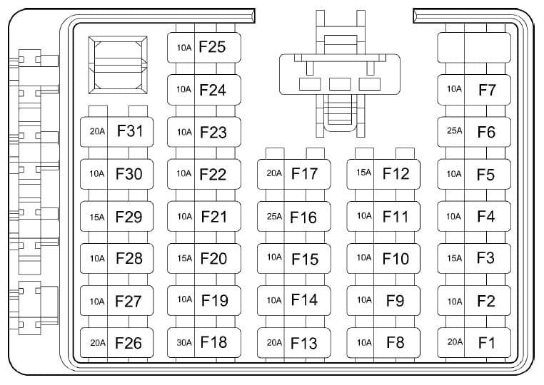 Hyundai Santa Fe - fuse box - inner panel