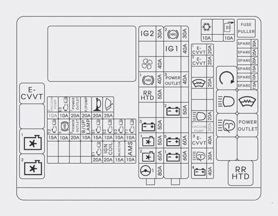 Hyundai Sonata - fuse box - engine compartment