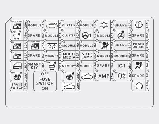 Hyundai Sonata - fuse box - instrument panel (driver's side fuse panel)