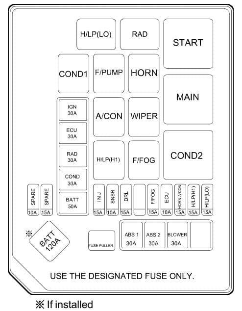 Hyundai Tiburon - fuse box diagram - engine compartment