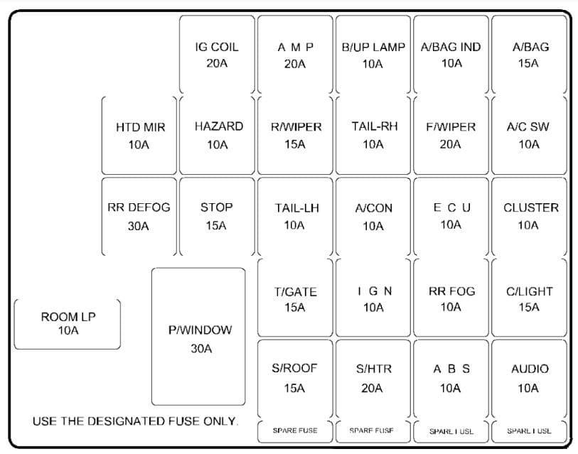 Hyundai Tiburon - fuse box diagram - passenger compartment