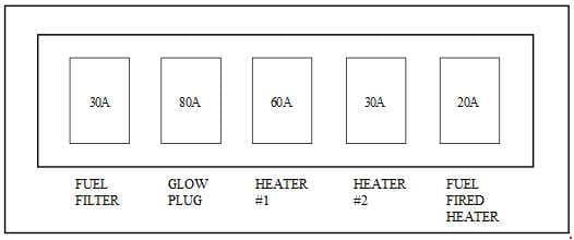 Hyundai Trajet - fuse box diagram - diesel