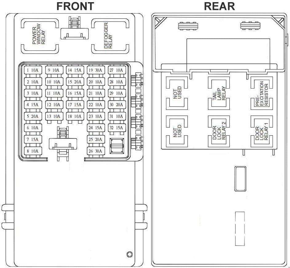Hyundai Trajet - fuse box diagram - passenger compartment
