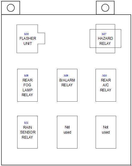 Hyundai Trajet - fuse box diagram - relay box